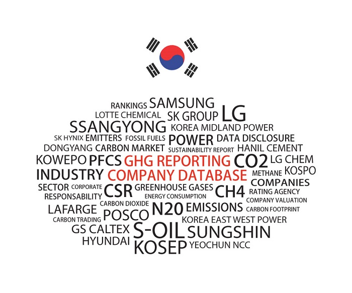 South Korea GHG