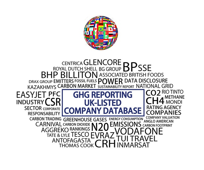 UK Listed Companies GHG