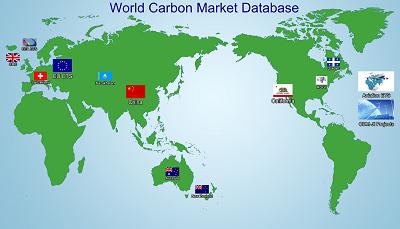 carbon_market